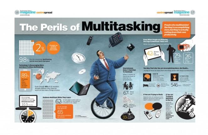 the-perils-of-multitasking-1024x667